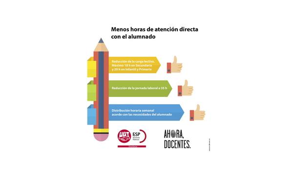 UGT reivindica la reducción de horas de enseñanza directa del profesorado como exigencia para mejorar la calidad educativa
