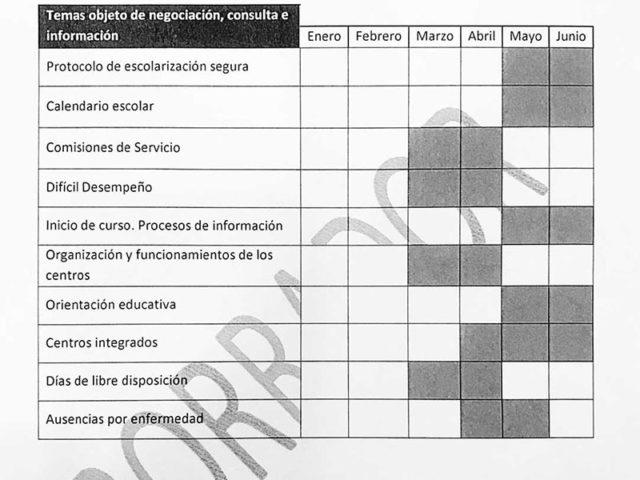 calendarioNegociacion19-20