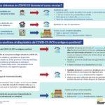 Ministerio de Sanidad – ¿Qué hacer ante síntomas de COVID 19 durante el curso escolar?