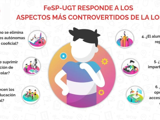 FeSP UGT responde a los aspectos más controvertidos de la LOMLOE